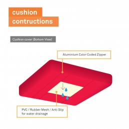Outdoor Cushion Foam URECELQUICKDRY